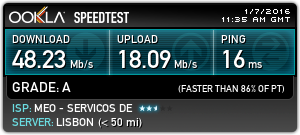 Speed test at Copenhagen Coffee Lab