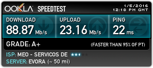 Speed test at Cowork Central