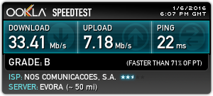 Speed test at Coworklisboa