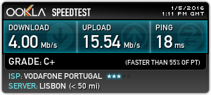Speed test at Biblioteca Camoes in Lisbon