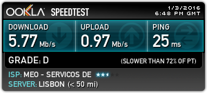 Speed test at Padaria Portuguesa near Cais do Sodré Station