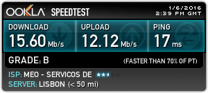 Speed test at Village Underground Lisbon