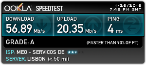 Speed test at Surf Office Lisbon