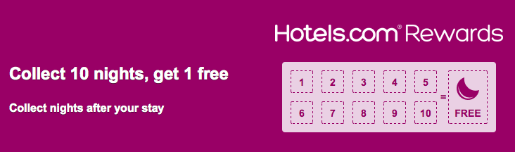 Hotels.com Rewards Program