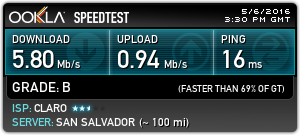 Speed test at the rooftop of Bella Vista Coffee in Antigua