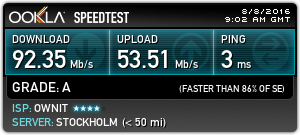 Speed test at Impact Hub Stockholm