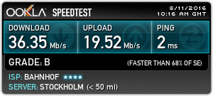 Speed test at The Castle Coworking in Stockholm