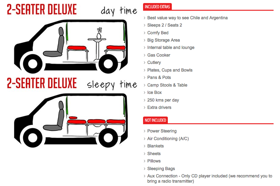 Details of 2 seater deluxe van from Wicked Campers in Chile